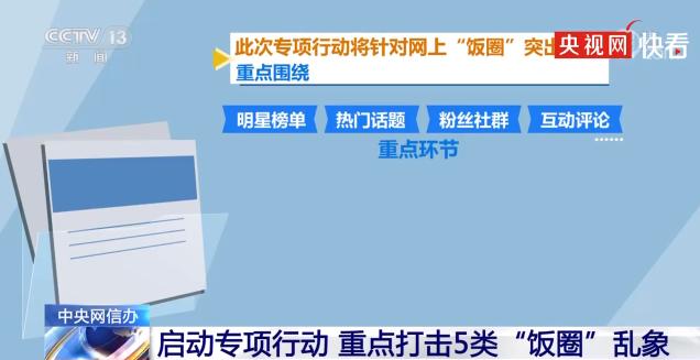"""中央网信办关于进一步加强""""饭圈""""乱象治理的通知"""